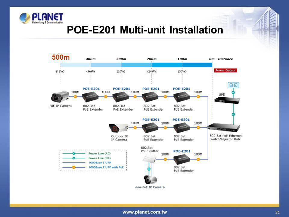 31 POE-E201 Multi-unit Installation 500m