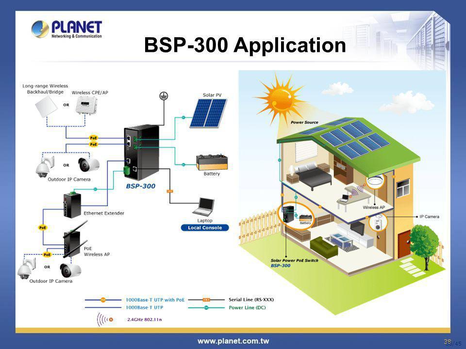 38 38/45 BSP-300 Application