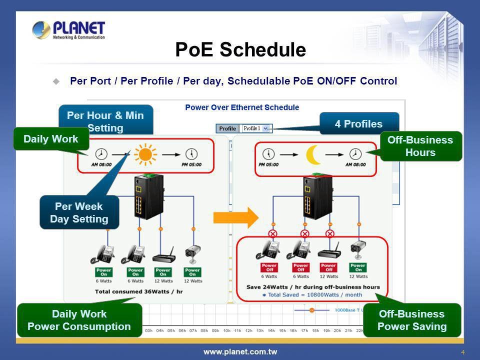 25 30W PoE Injector  IEEE 802.3at / 802.3af Mid-span PSE  Supports 15.4W or 30W IEEE 802.3at/af standard PoE device  100~240V AC power input, 53V DC PoE output  0 to 50 o C operating temperature  Compact size metal case protection  1 Ethernet copper port with built-in PoE injector  Plug and play  Remote power feeding up to 100 meters POE-163 Gigabit 30W PoE Injector POE-164 30W PoE Injector
