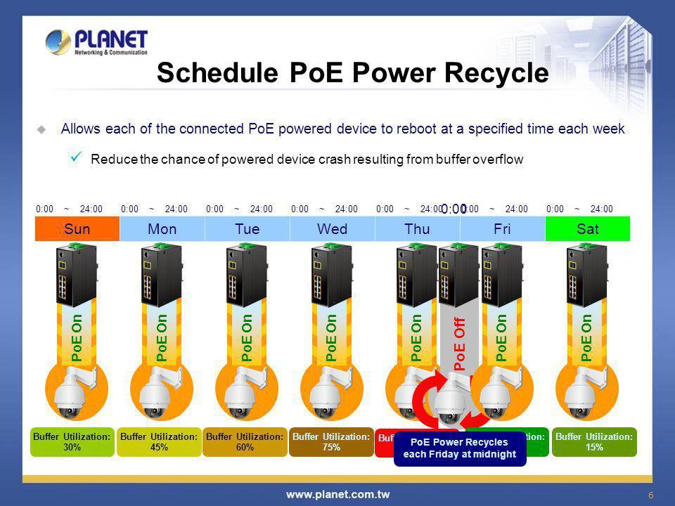 27 Passive PoE Converter  IEEE 802.3af/at PoE compliant  Passive PoE Output  1 DC 12V/19V/24V DIP switch  -40 ~ 75 o C operating temperature POE-165S 12/19/24V DC