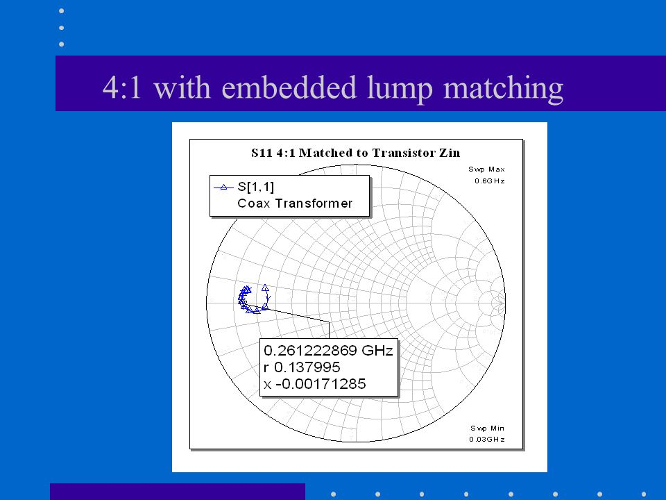 4:1 with embedded lump matching