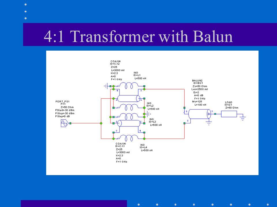 4:1 Transformer with Balun