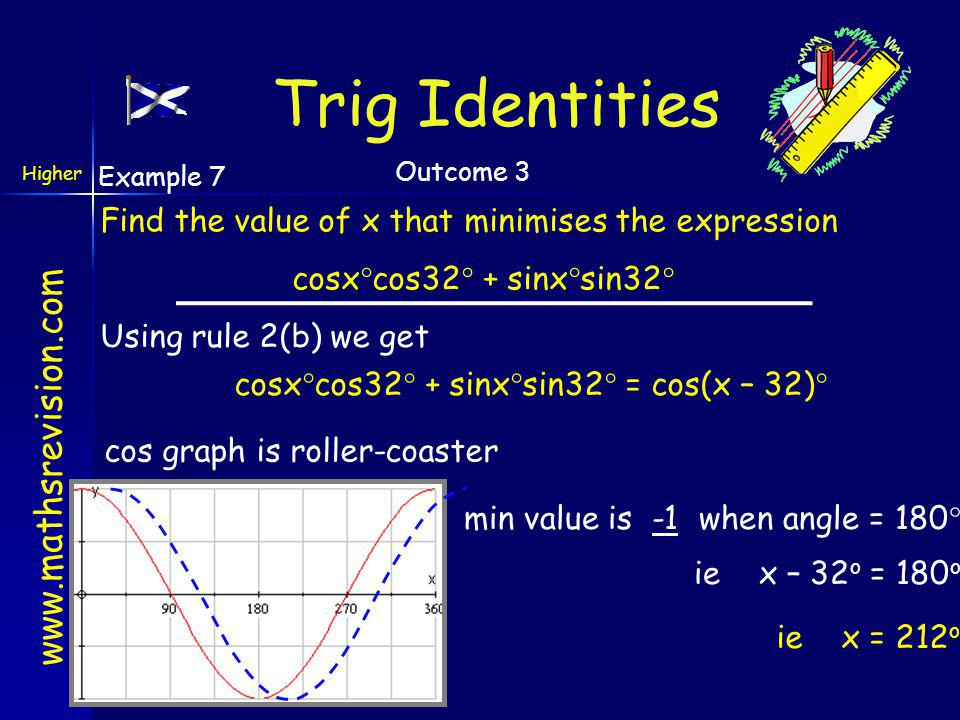 www.mathsrevision.com Higher Outcome 3 Trig Identities Example 6 Solve sin5 θ cos3 θ - cos5 θ sin3 θ =  3 / 2 where 0 < θ <  By rule 1b.