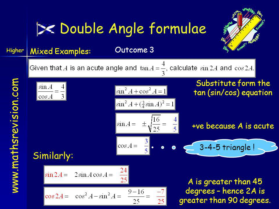 www.mathsrevision.com Higher Outcome 3 Double Angle Formulae