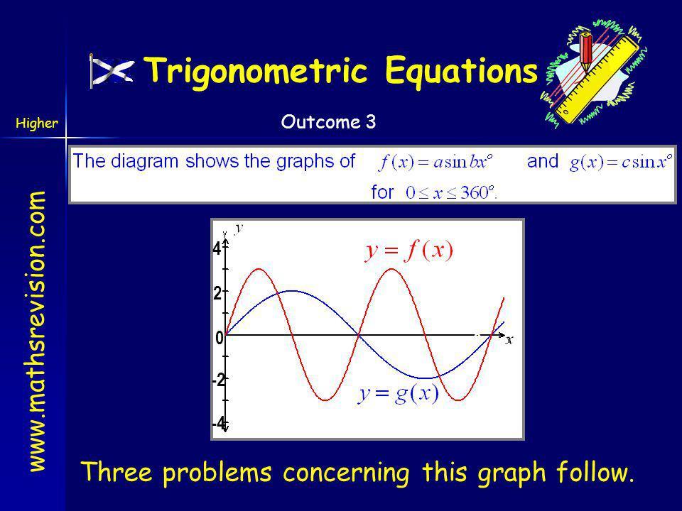 www.mathsrevision.com Higher Outcome 3 Trigonometric Equations