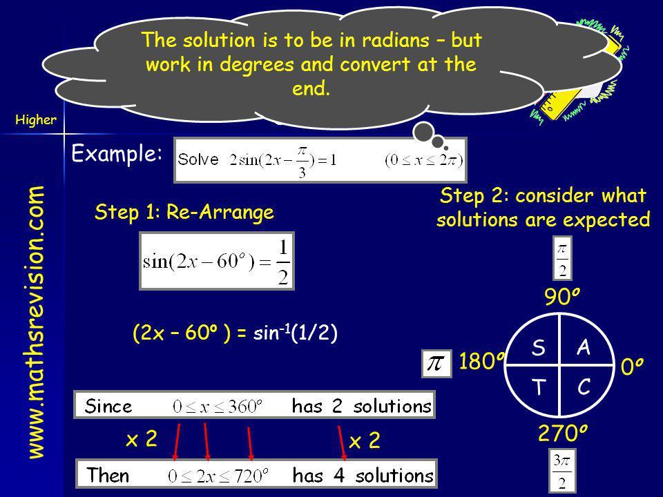 www.mathsrevision.com Higher Outcome 3 Graphical solution for Solving Trigonometric Equations