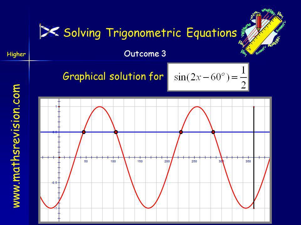 www.mathsrevision.com Higher Outcome 3 210 o Step 3: Solve the equation 1 st quad2 nd quad sin wave repeats every 360 o x = 45 o Solving Trigonometric Equations 105 o 225 o 285 o 450 o 570 o 2x = 90 o
