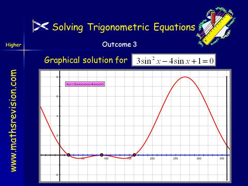 www.mathsrevision.com Higher Outcome 3 160.5 o Step 3: Solve the equation 1 st quad2 nd quad Solving Trigonometric Equations 90 o x = 19.5 o One solution Two solutions Overall solutionx = 19.5 o, 90 o and 160.5 o