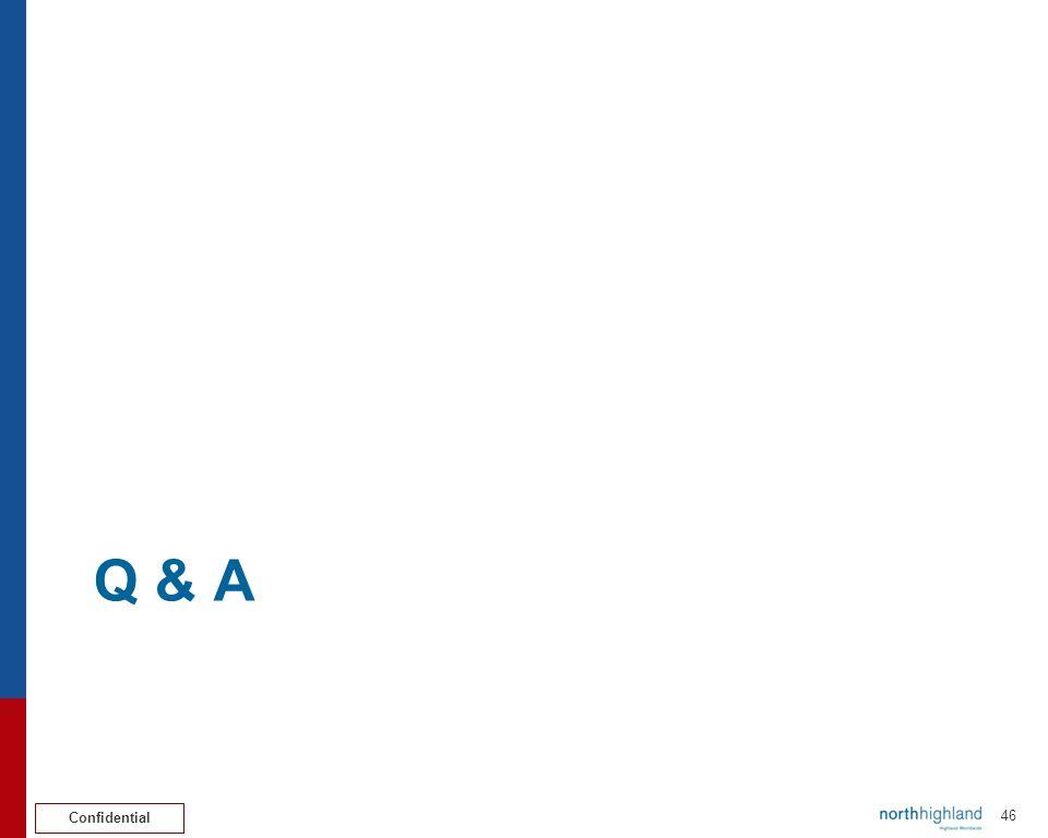 Confidential Q & A 46