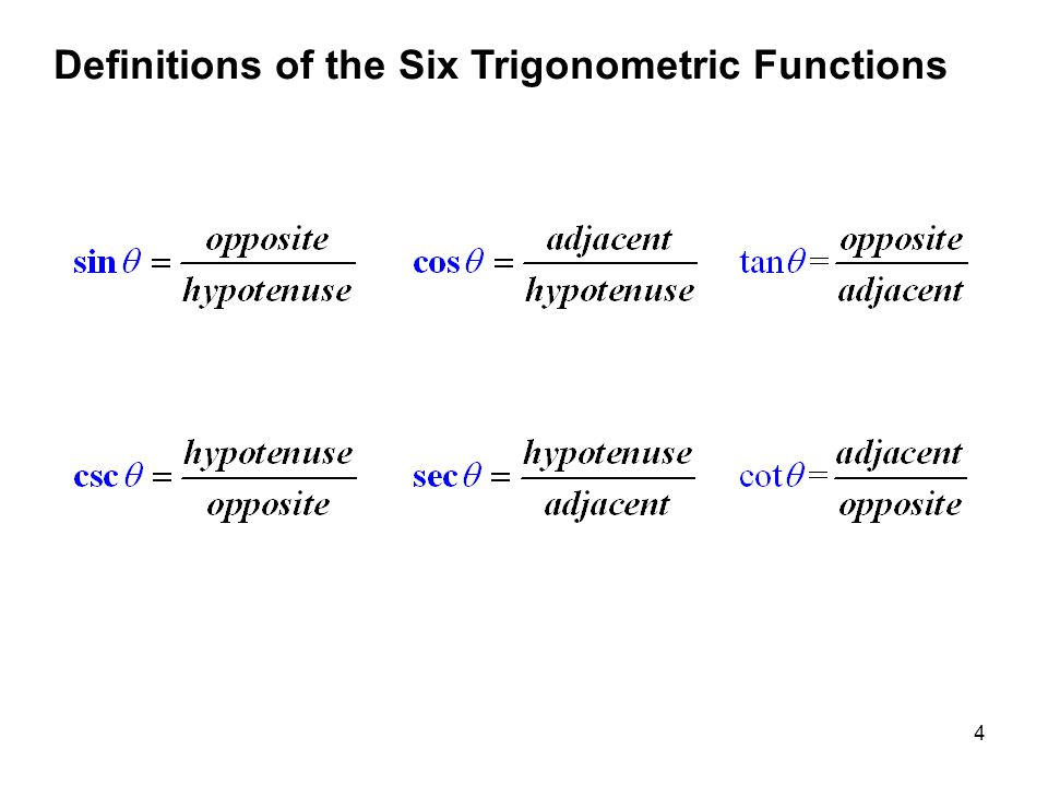 4 Definitions of the Six Trigonometric Functions