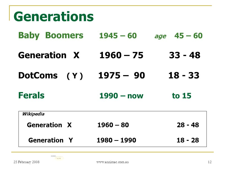 25 February 2008 www.annimac.com.au 12 Generations Baby Boomers 1945 – 60 age 45 – 60 Generation X 1960 – 75 33 - 48 DotComs ( Y ) 1975 – 90 18 - 33 Ferals 1990 – now to 15 Wikipedia Generation X 1960 – 80 28 - 48 Generation Y 1980 – 1990 18 - 28