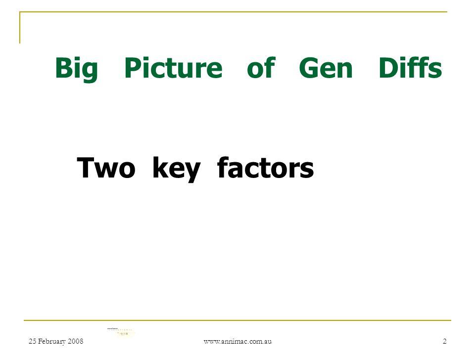 25 February 2008 www.annimac.com.au 2 Big Picture of Gen Diffs Two key factors