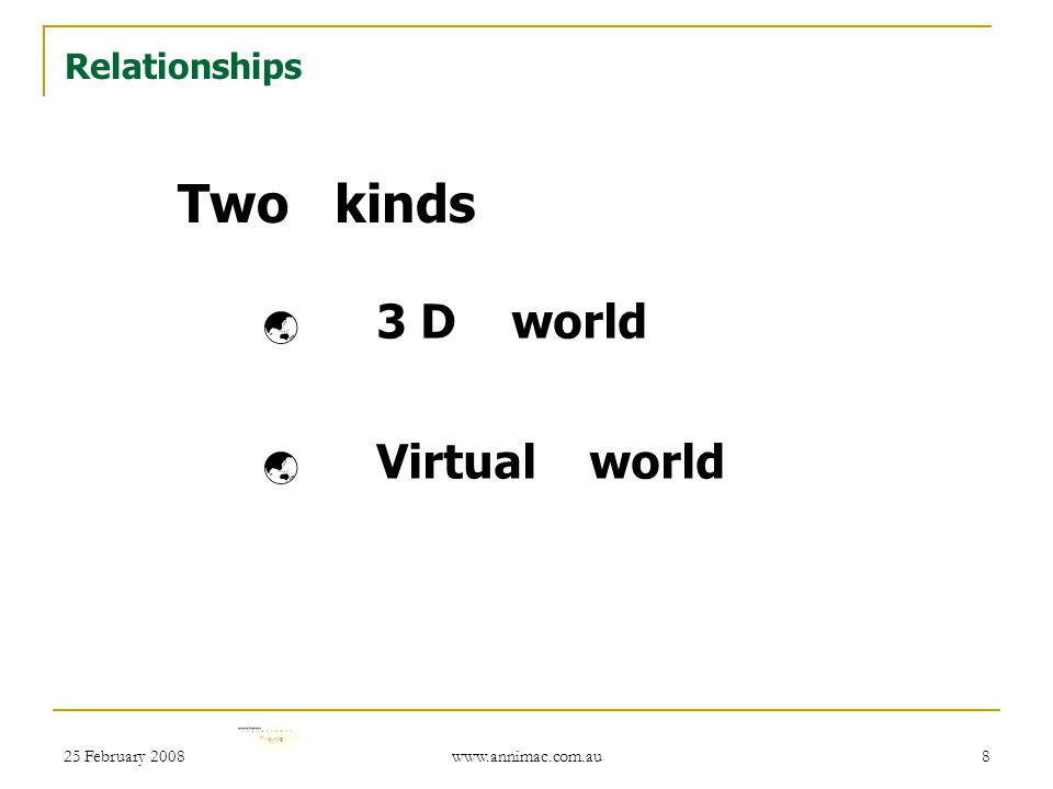 25 February 2008 www.annimac.com.au 8 Relationships Two kinds  3 D world  Virtual world