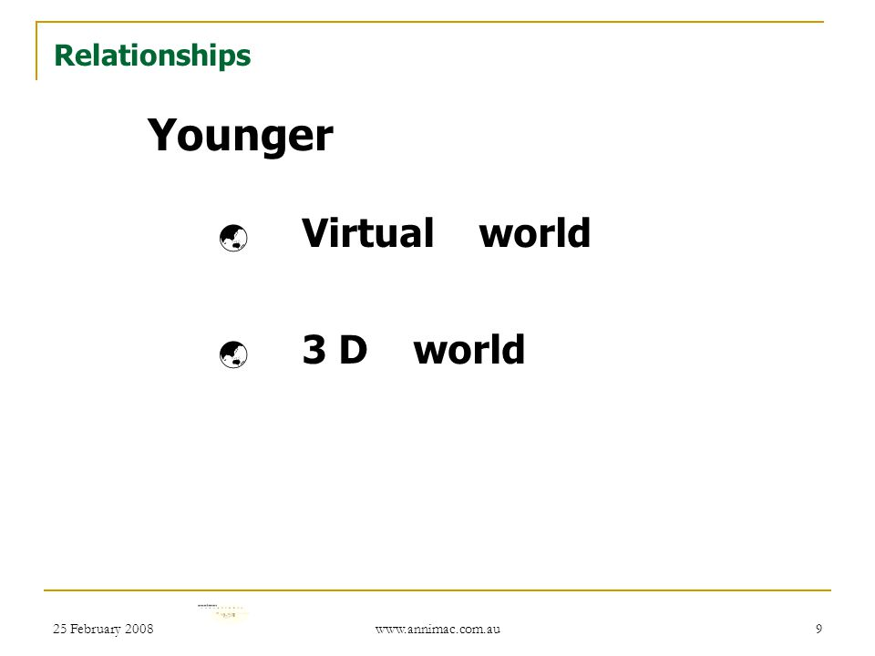 25 February 2008 www.annimac.com.au 9 Relationships Younger  Virtual world  3 D world