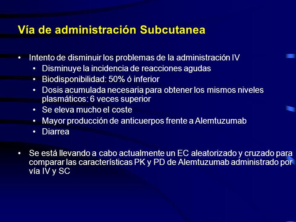 Vía de administración Subcutanea Intento de disminuir los problemas de la administración IV Disminuye la incidencia de reacciones agudas Biodisponibilidad: 50% ó inferior Dosis acumulada necesaria para obtener los mismos niveles plasmáticos: 6 veces superior Se eleva mucho el coste Mayor producción de anticuerpos frente a Alemtuzumab Diarrea Se está llevando a cabo actualmente un EC aleatorizado y cruzado para comparar las características PK y PD de Alemtuzumab administrado por vía IV y SC