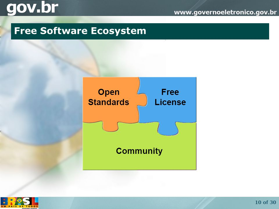 10 of 30 Open Standards Community Free License Free Software Ecosystem