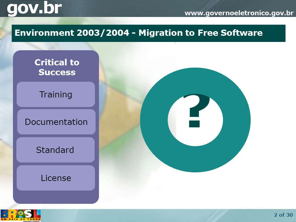 3 of 30 Critical to Success Documentation Standard License Training Week of Trainning Actions Documentation of the migrations to Free Software e-PING standard CC_GPL Environment 2003/2004 - Migration to Free Software