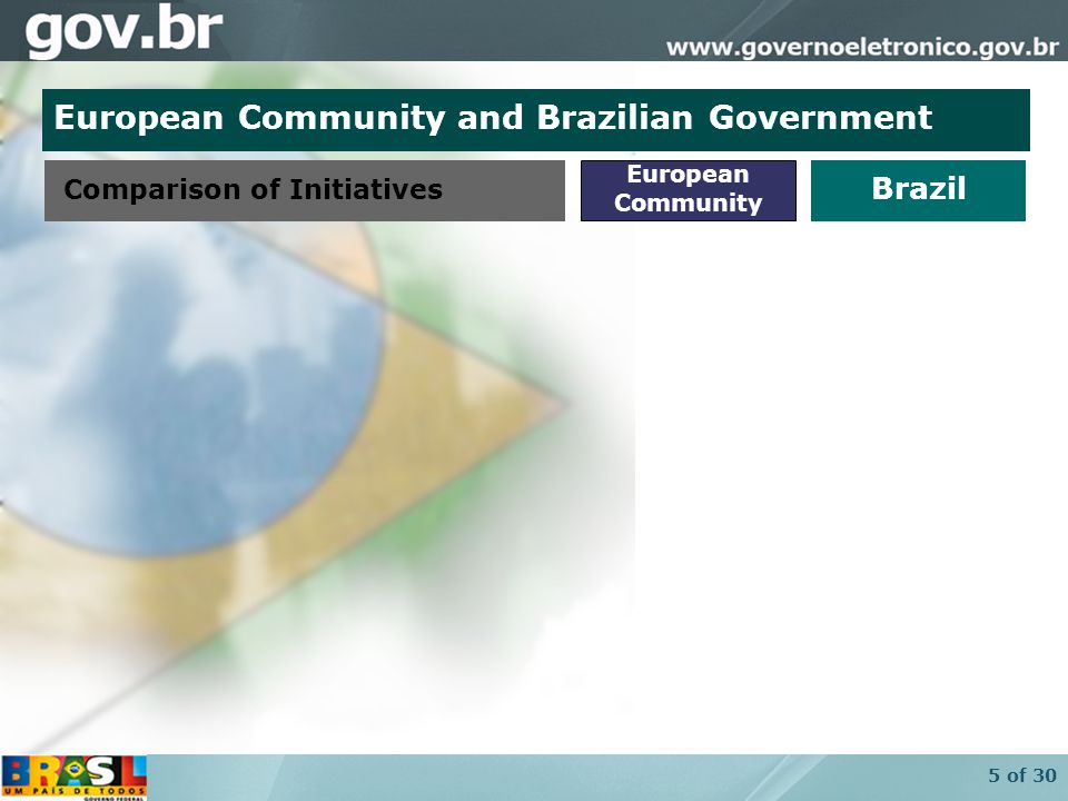 5 of 30 Brazil Comparison of Initiatives European Community European Community and Brazilian Government