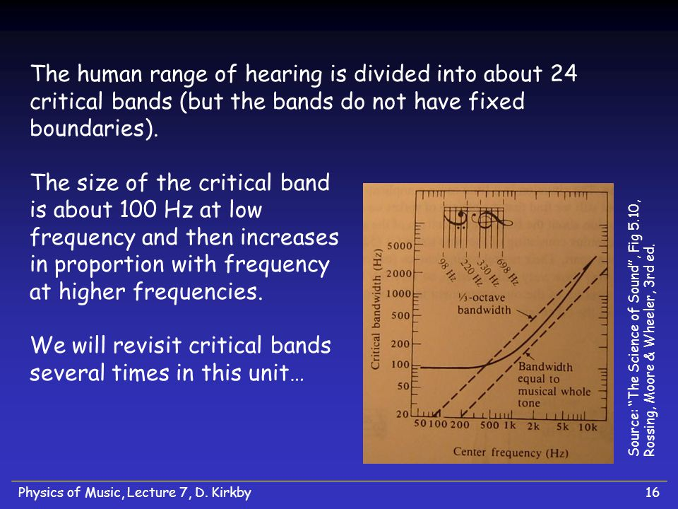 Physics of Music, Lecture 7, D. Kirkby15 Two pure sounds are harder to distinguish when their frequencies lie within the critical band since the brain