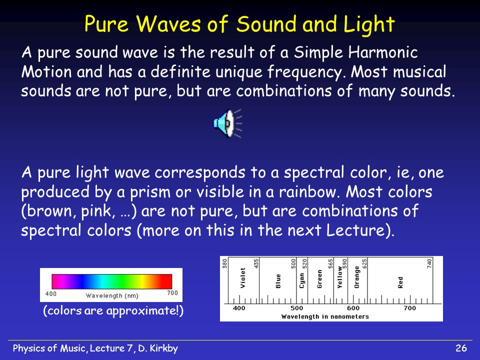 Physics of Music, Lecture 7, D. Kirkby25 Vision Sound and light are both waves. How do our senses of hearing and vision compare? WaveSoundLight Freque