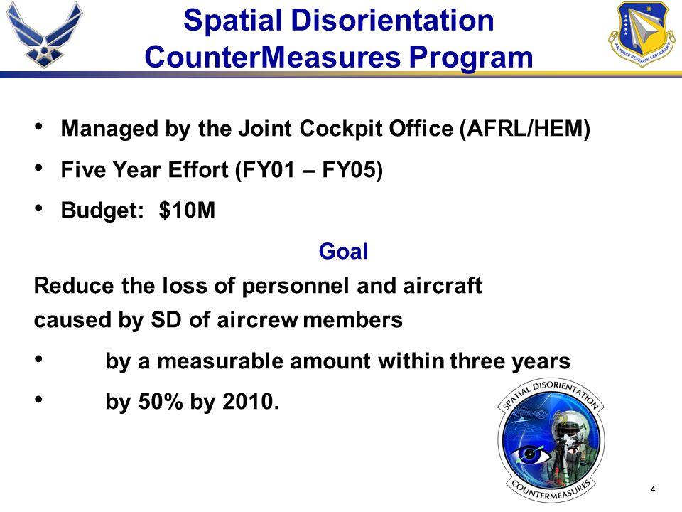 4 Spatial Disorientation CounterMeasures Program Managed by the Joint Cockpit Office (AFRL/HEM) Five Year Effort (FY01 – FY05) Budget: $10M Goal Reduc