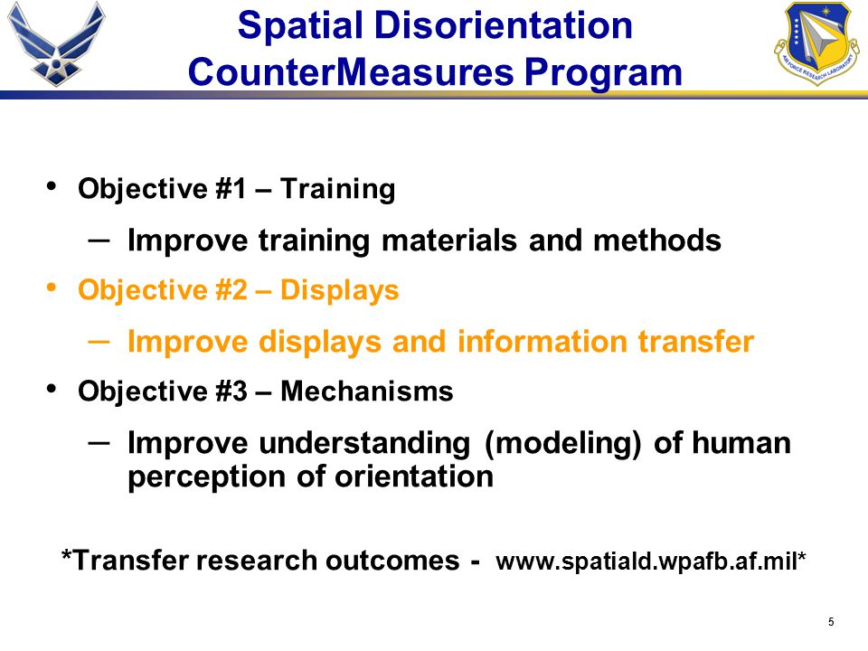 5 Spatial Disorientation CounterMeasures Program Objective #1 – Training – Improve training materials and methods Objective #2 – Displays – Improve displays and information transfer Objective #3 – Mechanisms – Improve understanding (modeling) of human perception of orientation *Transfer research outcomes - www.spatiald.wpafb.af.mil*