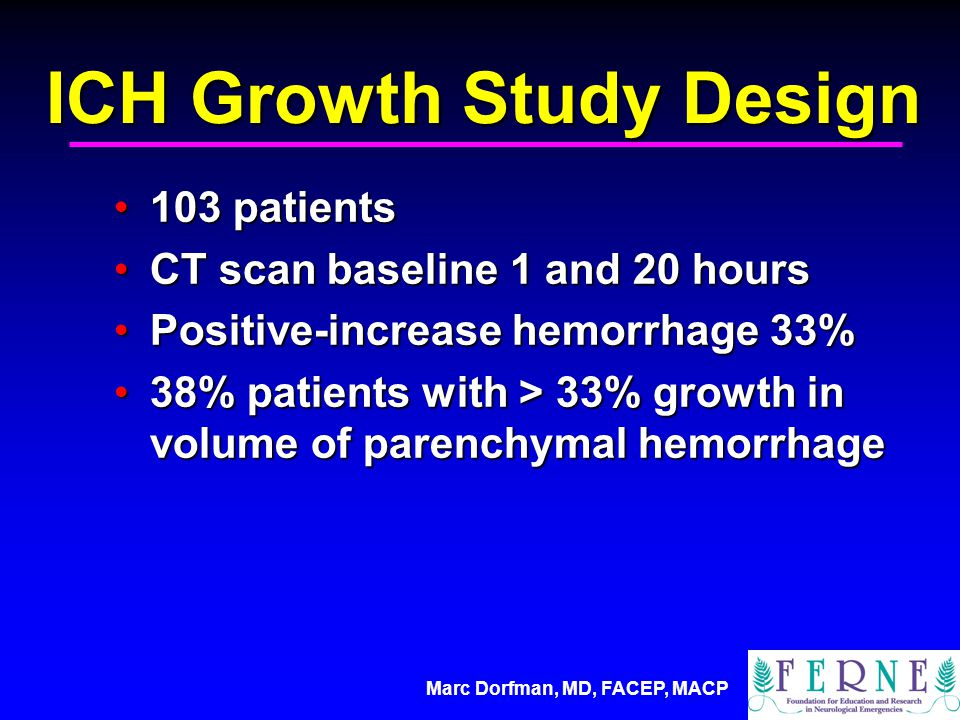 Marc Dorfman, MD, FACEP, MACP ICH Growth Study Design 103 patients103 patients CT scan baseline 1 and 20 hoursCT scan baseline 1 and 20 hours Positive-increase hemorrhage 33%Positive-increase hemorrhage 33% 38% patients with > 33% growth in volume of parenchymal hemorrhage38% patients with > 33% growth in volume of parenchymal hemorrhage