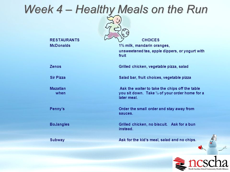 Week 3 HOW SHOULD YOUR PLATE LOOK.