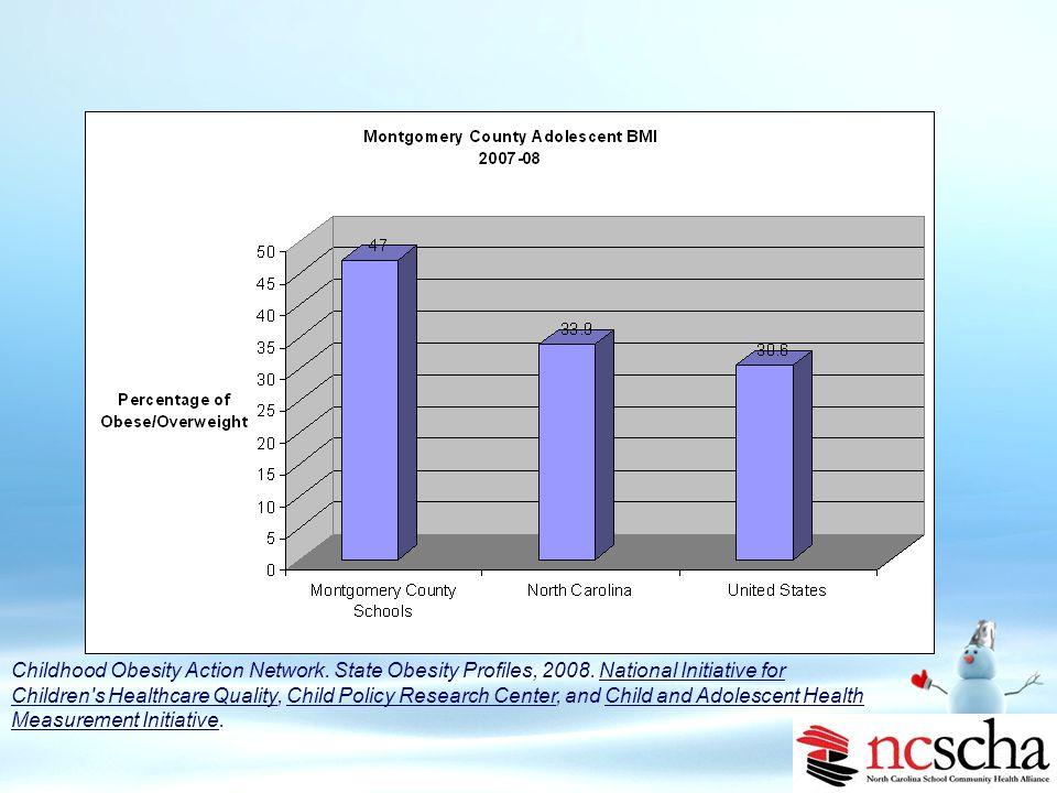 Page Street 5th Graders 09-10 Page Street 5th Graders 2009-10 39% 20% 41% 0% BMI= 95% BMI 85%-94% BMI Normal BMI < 5%
