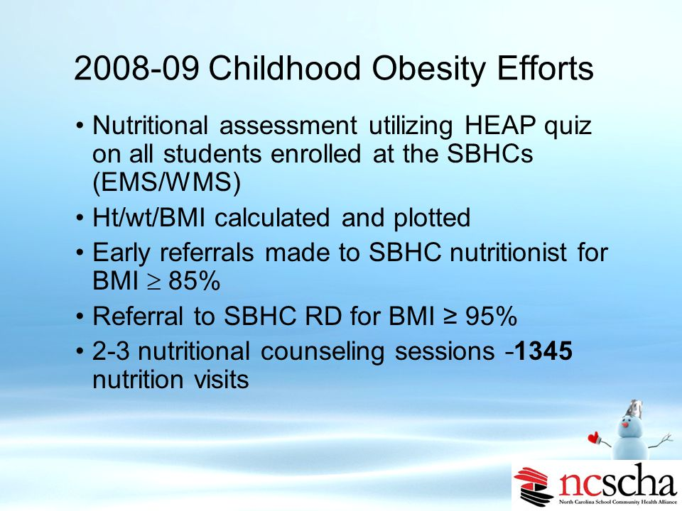 Childhood Obesity Action Network. State Obesity Profiles, 2008. National Initiative for Children's Healthcare Quality, Child Policy Research Center, a