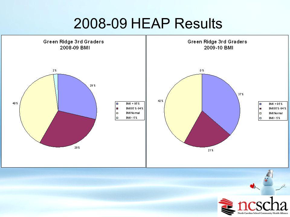 2008-09 HEAP Results