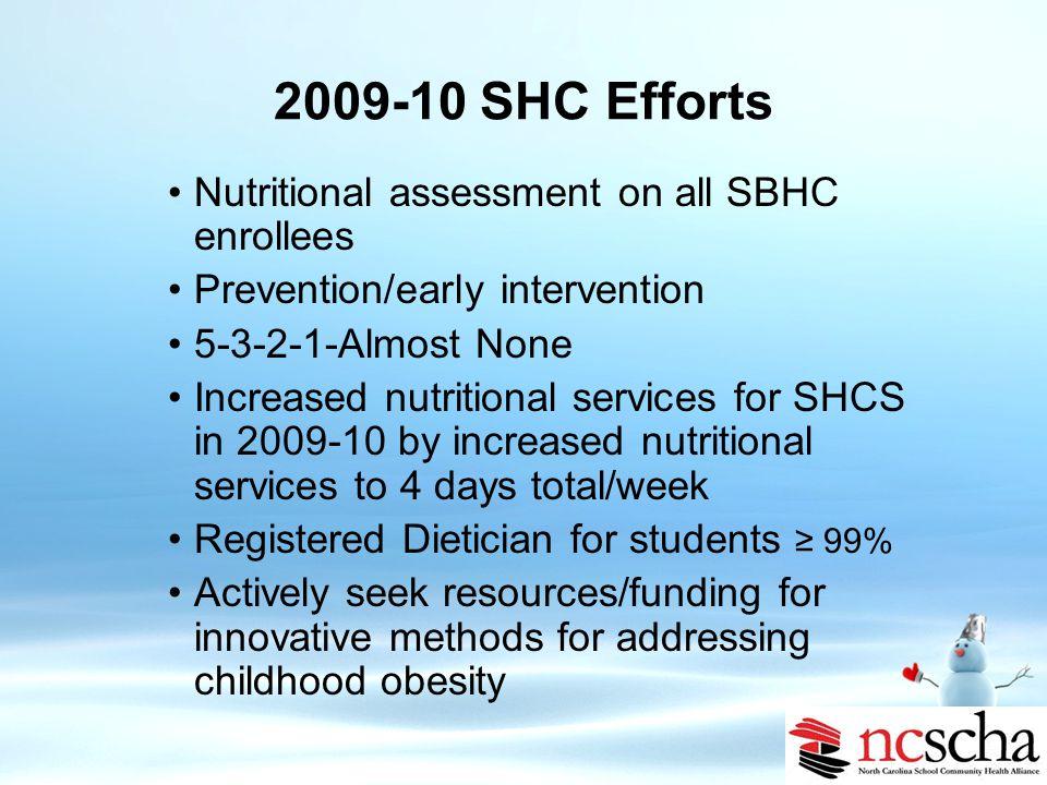 Additional School-wide efforts SPARK curriculum in K-8 www.spark.org Fitnessgram software to track BMI Healthy Kids/Healthy Communities grant School N