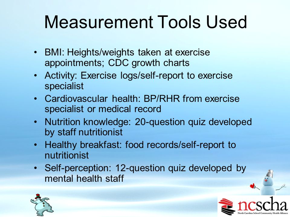 Intended Outcomes and Results Intended Outcomes at 12 months Decreased BMI in 65% of participants 70% will be active for 20 min/5x/wk 85% show improvements in cardiovascular health 90% will increase nutrition knowledge 85% will eat healthy breakfast 5x/wk 90% improve self-perception Results at 9 months 31% decreased, 50% maintained 100% participants increased activity time, 70% active at least 5xwk 55% decreased resting heart rate, 80% decreased blood pressure 80% increased nutrition knowledge 65% eating breakfast daily; 100% increased from baseline 75% increased, 25% maintained or improved minimally