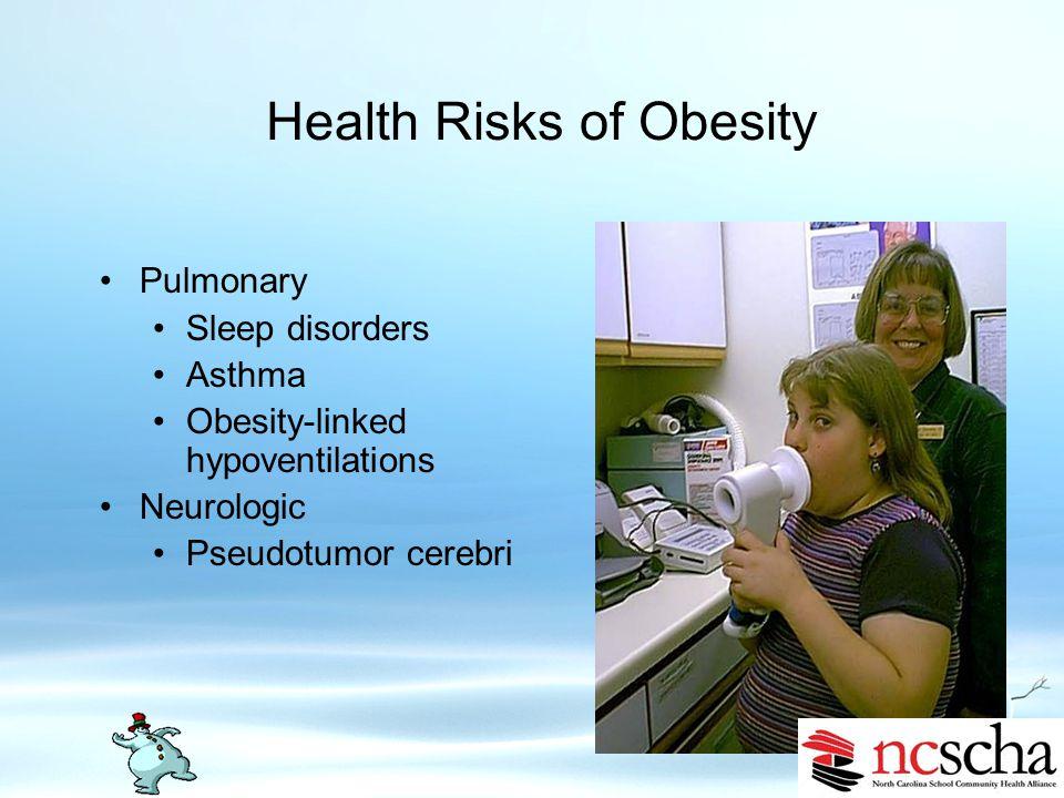 Prevalence of At-Risk & Overweight Among Children and Adolescents Ogden, et al. (2006). JAMA, 295(13), 1549-1555. Ogden, et al. (2006). JAMA, 295(13),