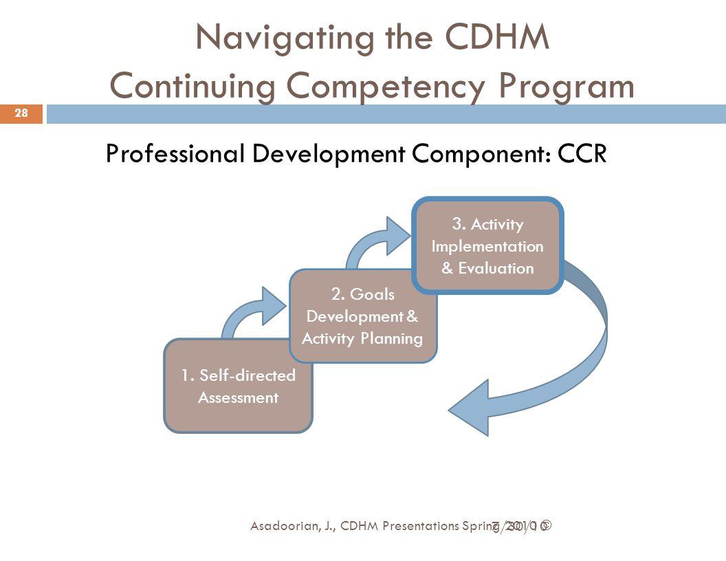 Navigating the CDHM Continuing Competency Program Professional Development Component: CCR 1. Self-directed Assessment 2. Goals Development & Activity