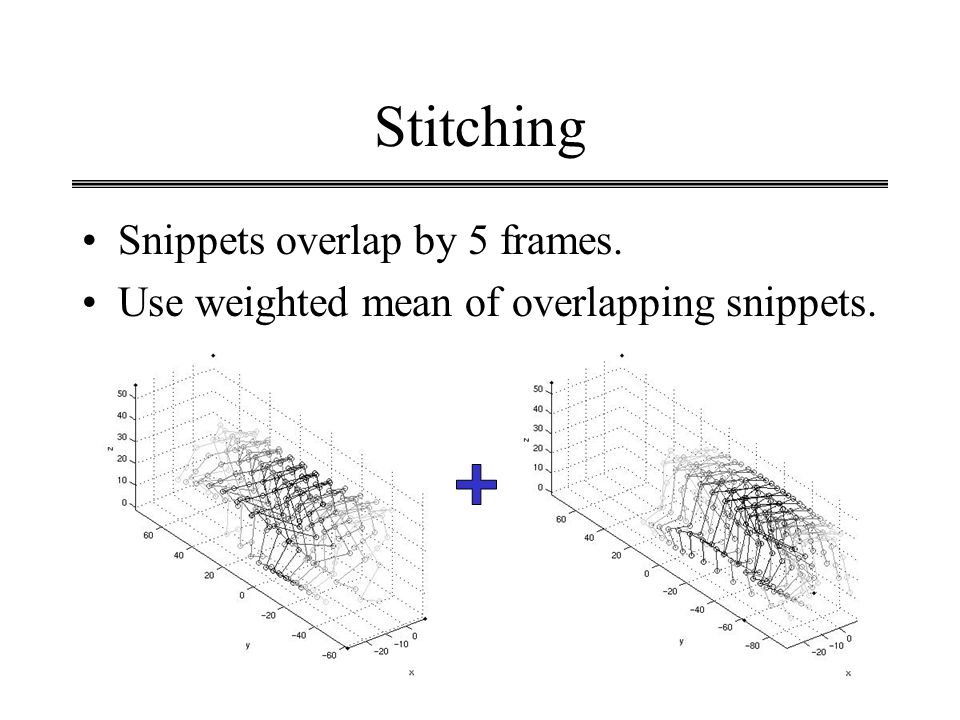 November 30, 1999NIPS 199914 Stitching Snippets overlap by 5 frames. Use weighted mean of overlapping snippets.