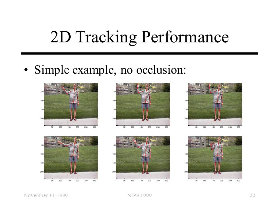 November 30, 1999NIPS 199922 2D Tracking Performance Simple example, no occlusion: