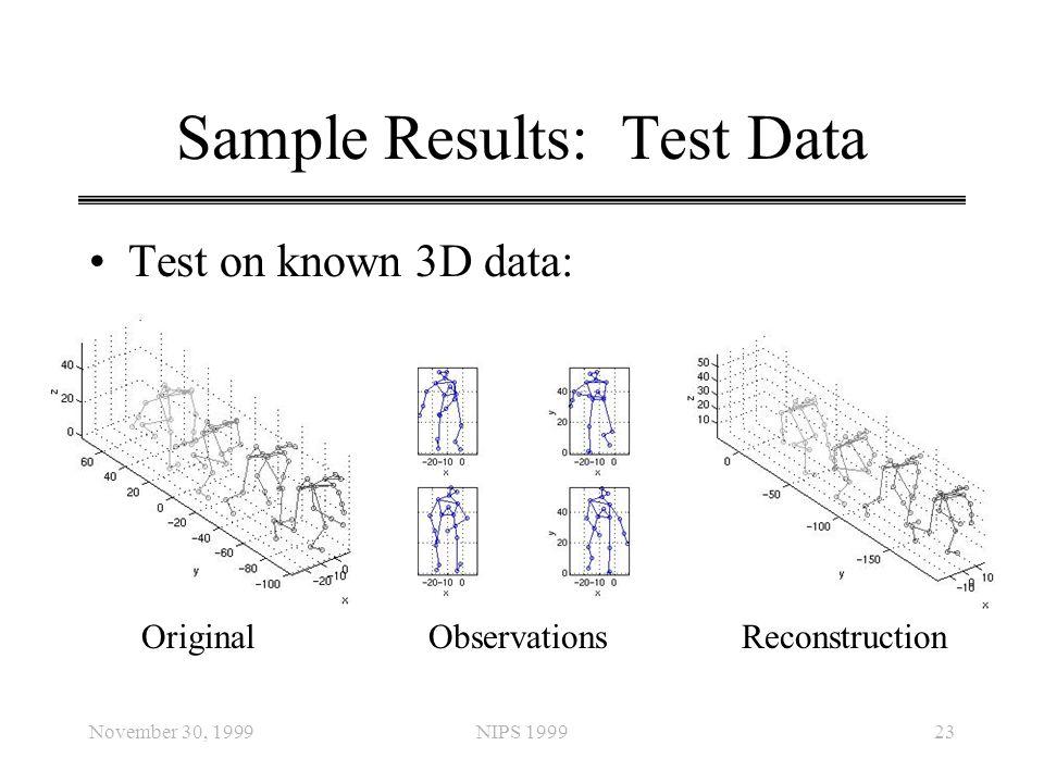 November 30, 1999NIPS 199923 Sample Results: Test Data Test on known 3D data: OriginalReconstructionObservations