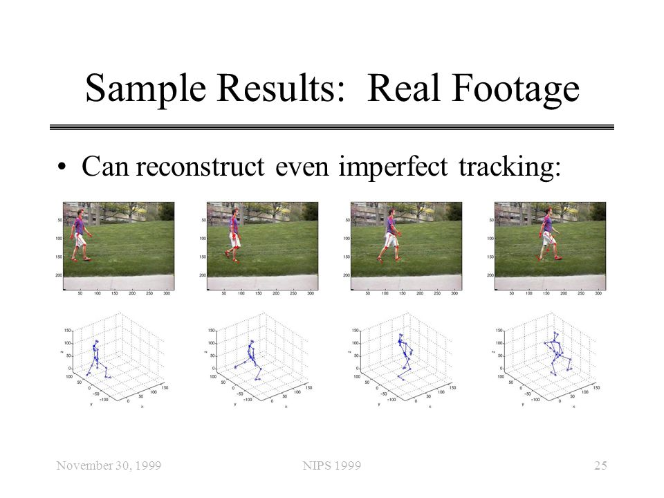 November 30, 1999NIPS 199925 Sample Results: Real Footage Can reconstruct even imperfect tracking:
