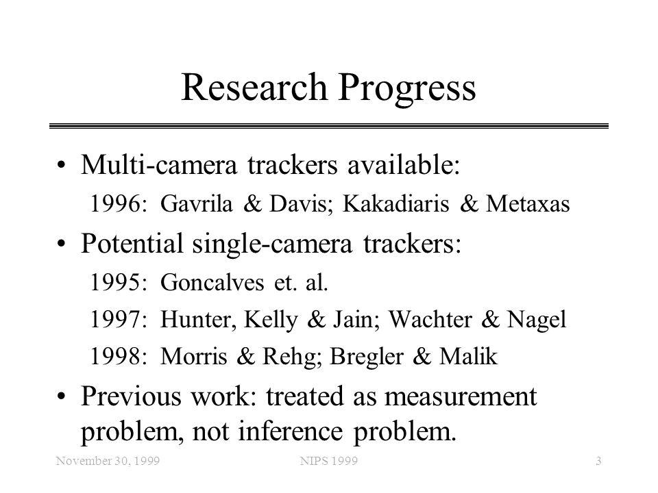 November 30, 1999NIPS 19993 Research Progress Multi-camera trackers available: 1996: Gavrila & Davis; Kakadiaris & Metaxas Potential single-camera tra
