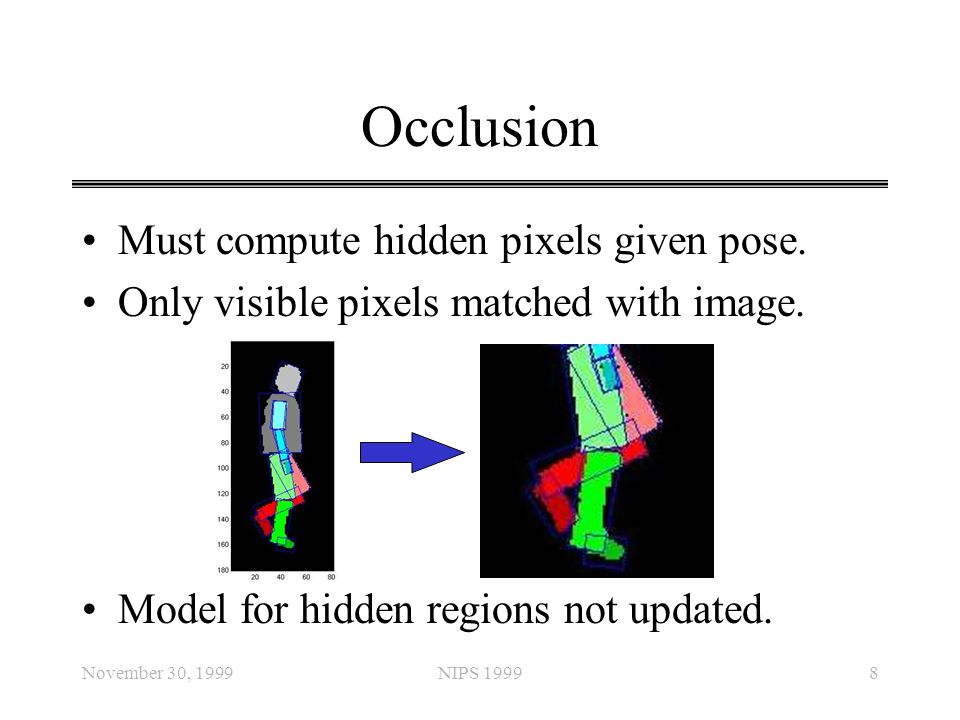 November 30, 1999NIPS 19998 Occlusion Must compute hidden pixels given pose. Only visible pixels matched with image. Model for hidden regions not upda