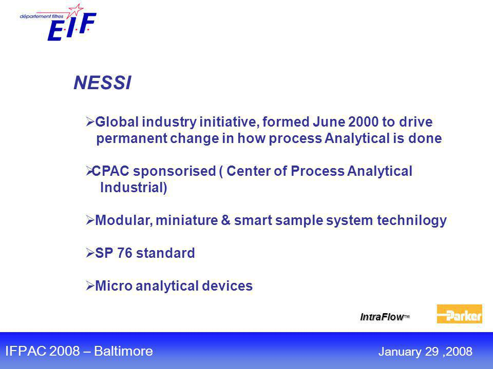 NESSI  Global industry initiative, formed June 2000 to drive permanent change in how process Analytical is done  CPAC sponsorised ( Center of Proces