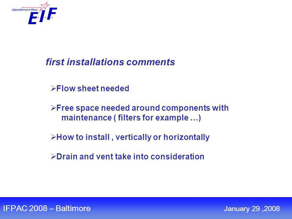 first installations comments  Flow sheet needed  Free space needed around components with maintenance ( filters for example …)  How to install, ver