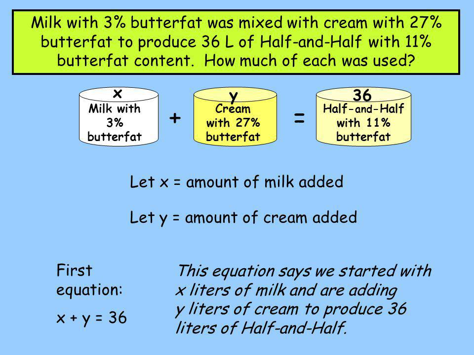 Milk with 3% butterfat was mixed with cream with 27% butterfat to produce 36 L of Half-and-Half with 11% butterfat content.