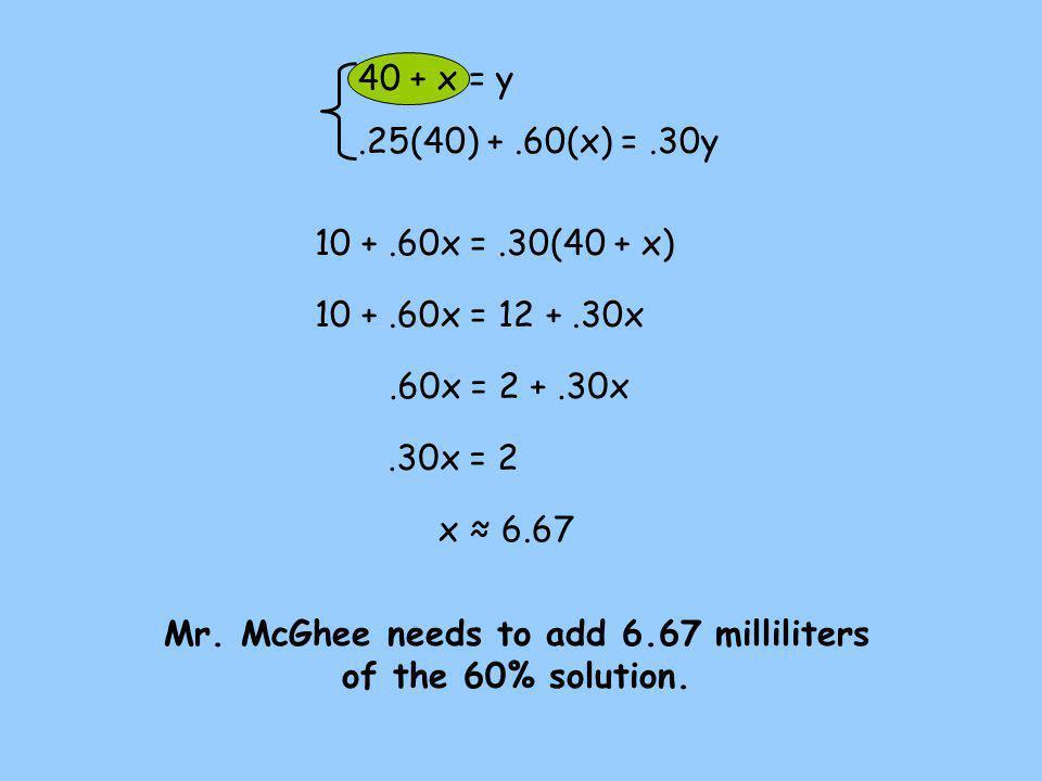 40 + x = y.25(40) +.60(x) =.30y 10 +.60x =.30(40 + x) 10 +.60x = 12 +.30x.60x = 2 +.30x.30x = 2 x ≈ 6.67 Mr.