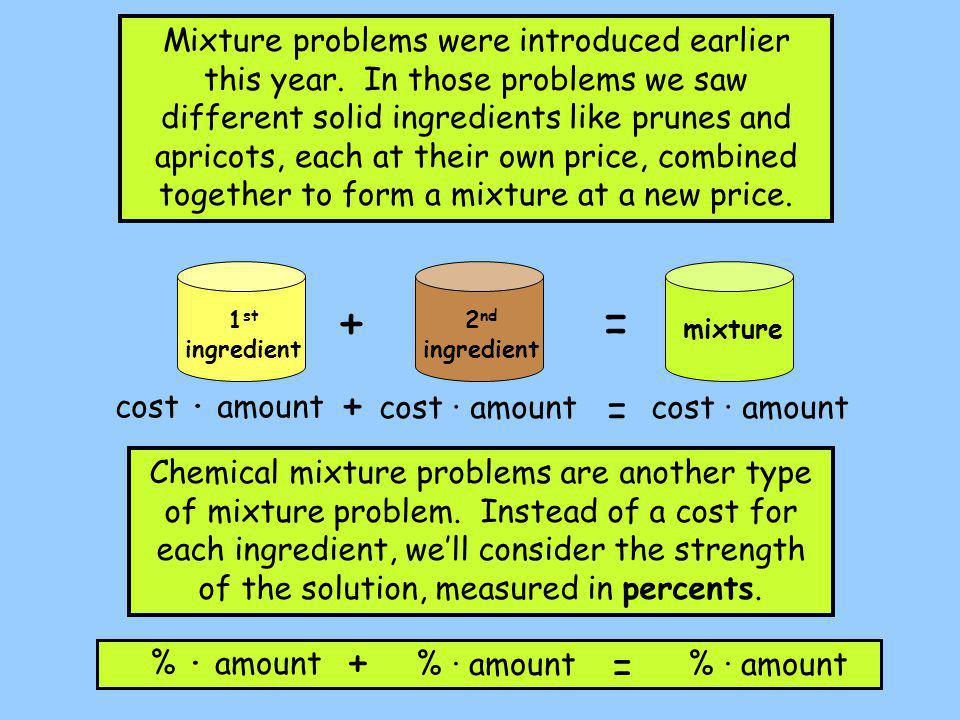 Mixture problems were introduced earlier this year.