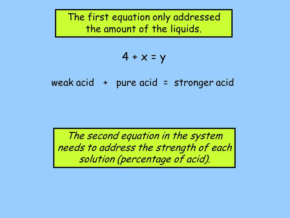 += 10% ACID SOLUTION PURE ACID 80% ACID SOLUTION % · amount = +.10 · 4 + 1.00 · x =.80 · y Why is the percentage on the acid 100%.