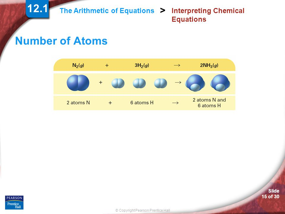 Slide 15 of 30 © Copyright Pearson Prentice Hall > The Arithmetic of Equations Interpreting Chemical Equations Number of Atoms 12.1