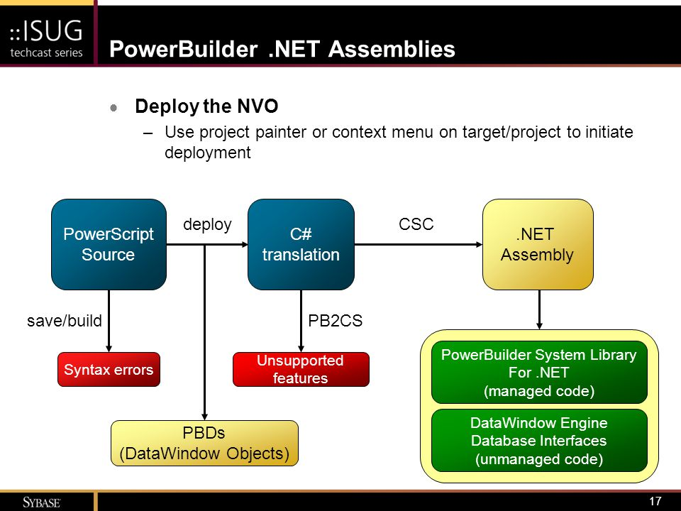 17.NET Assembly CSC PowerBuilder.NET Assemblies  Deploy the NVO –Use project painter or context menu on target/project to initiate deployment Syntax