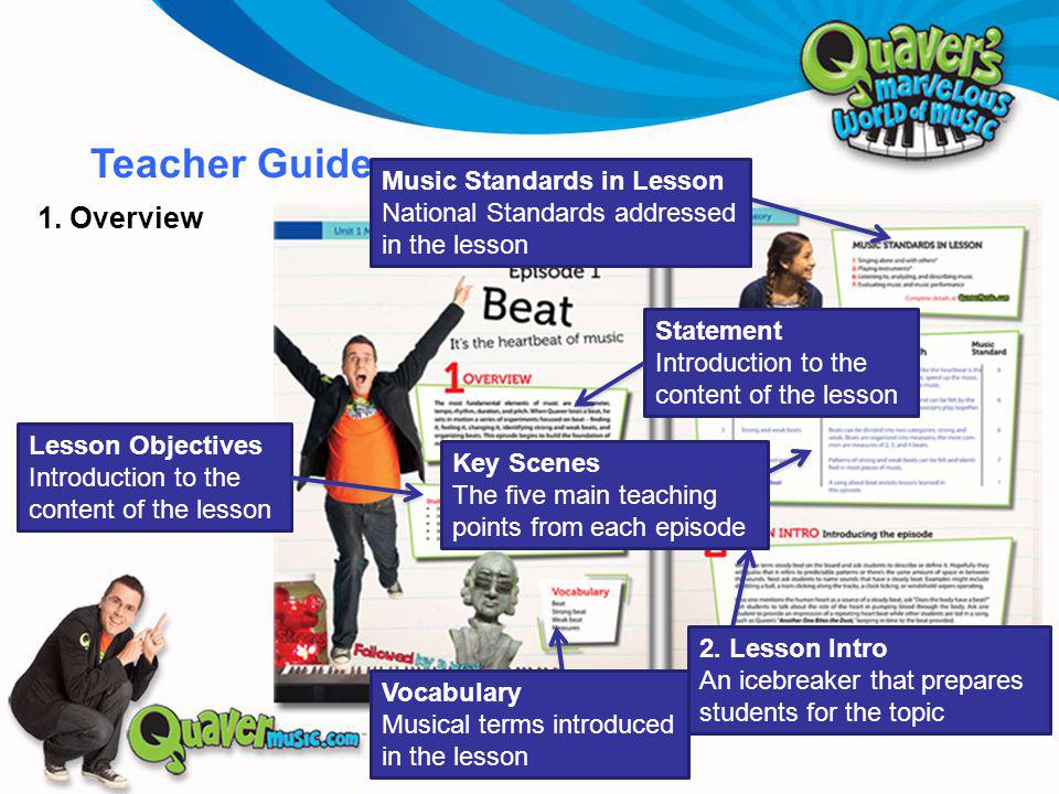 Teacher Guide Statement Introduction to the content of the lesson 1.